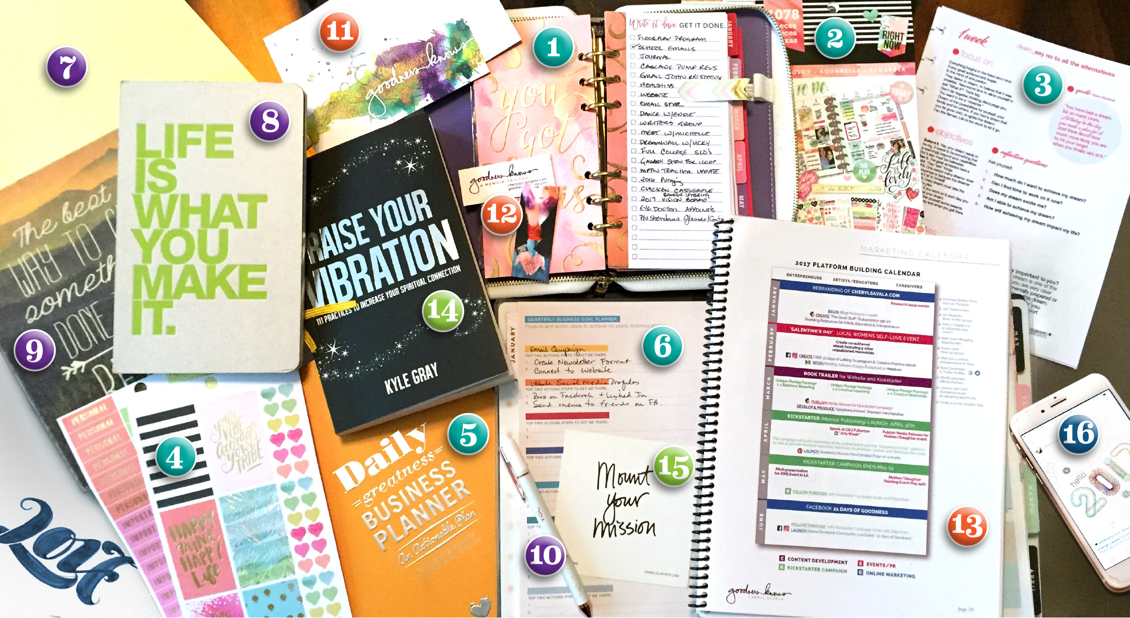 How I Built My Perfect Business Planner
